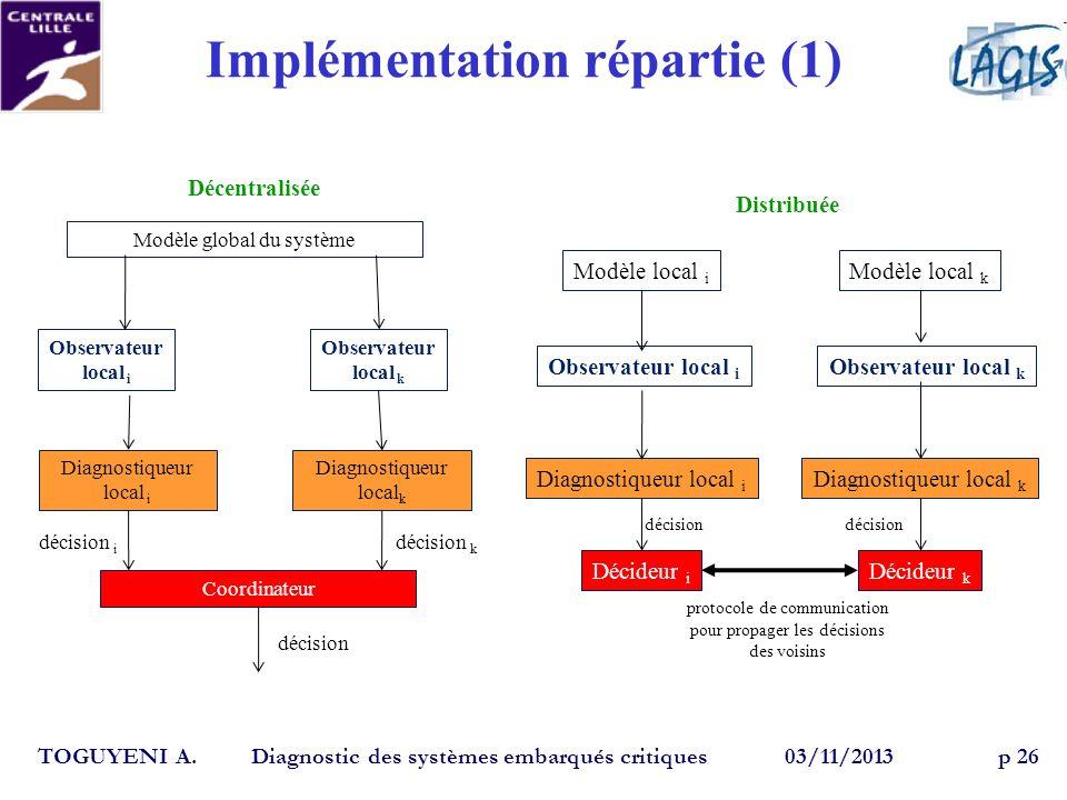 Implémentation répartie (1)