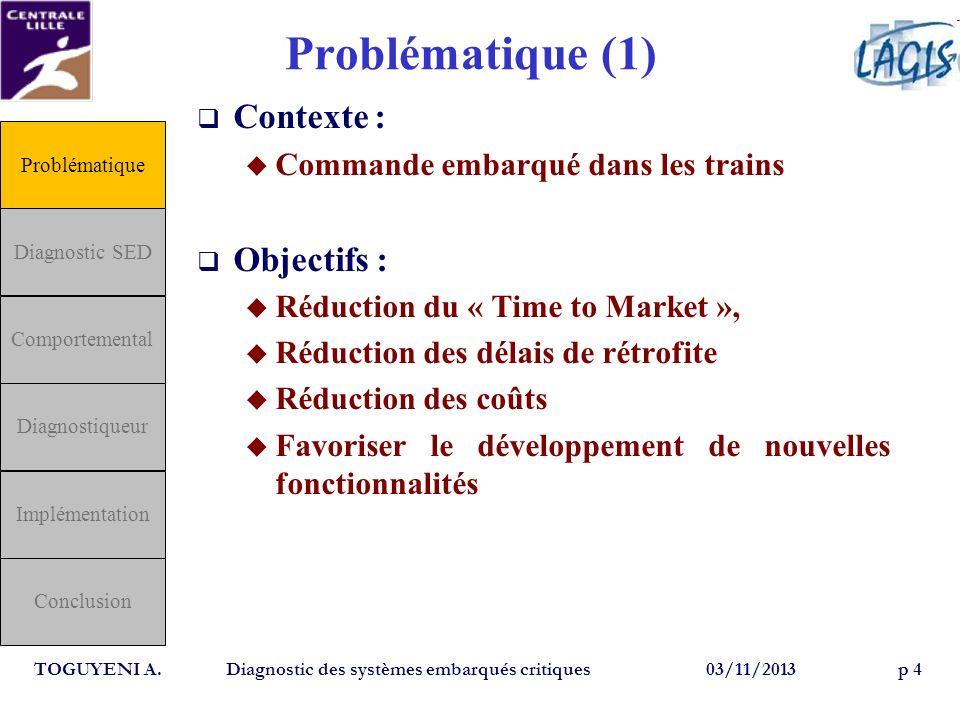 Problématique (1) Contexte : Objectifs :