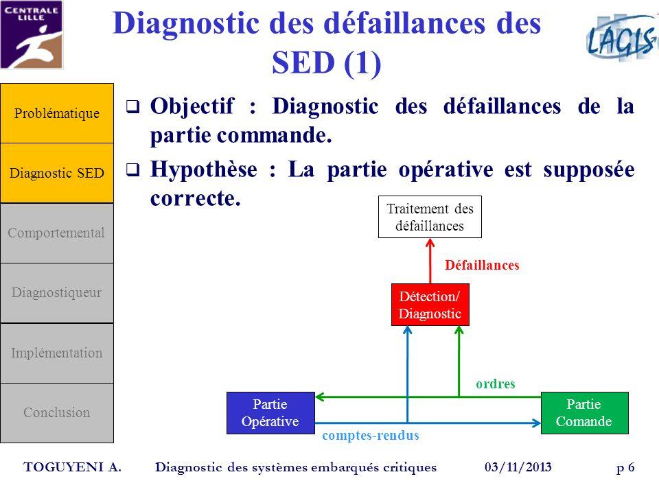 Diagnostic des défaillances des SED (1)