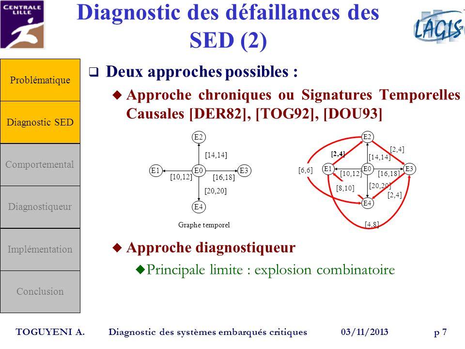 Diagnostic des défaillances des SED (2)