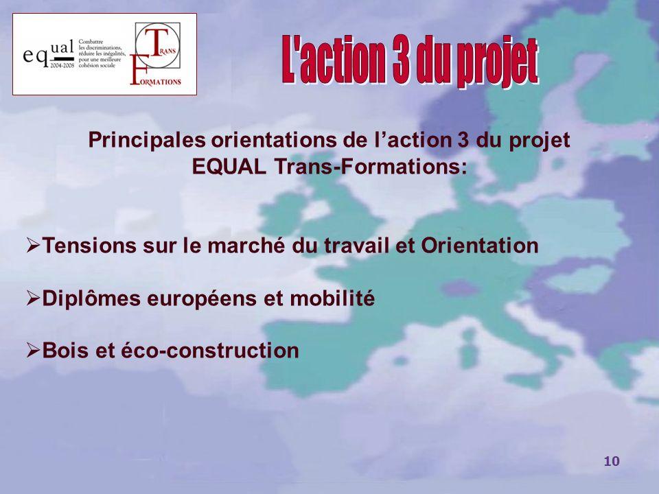 Principales orientations de l'action 3 du projet