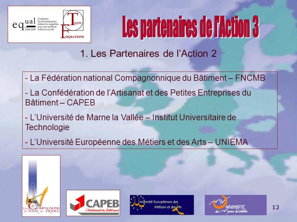 Les partenaires de l Action 3