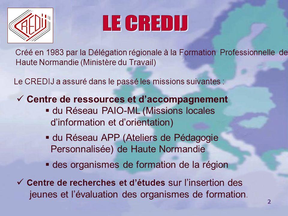 LE CREDIJ Créé en 1983 par la Délégation régionale à la Formation Professionnelle de Haute Normandie (Ministère du Travail)