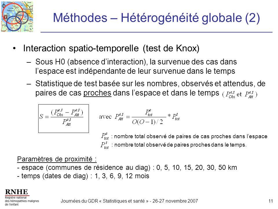 Méthodes – Hétérogénéité globale (2)