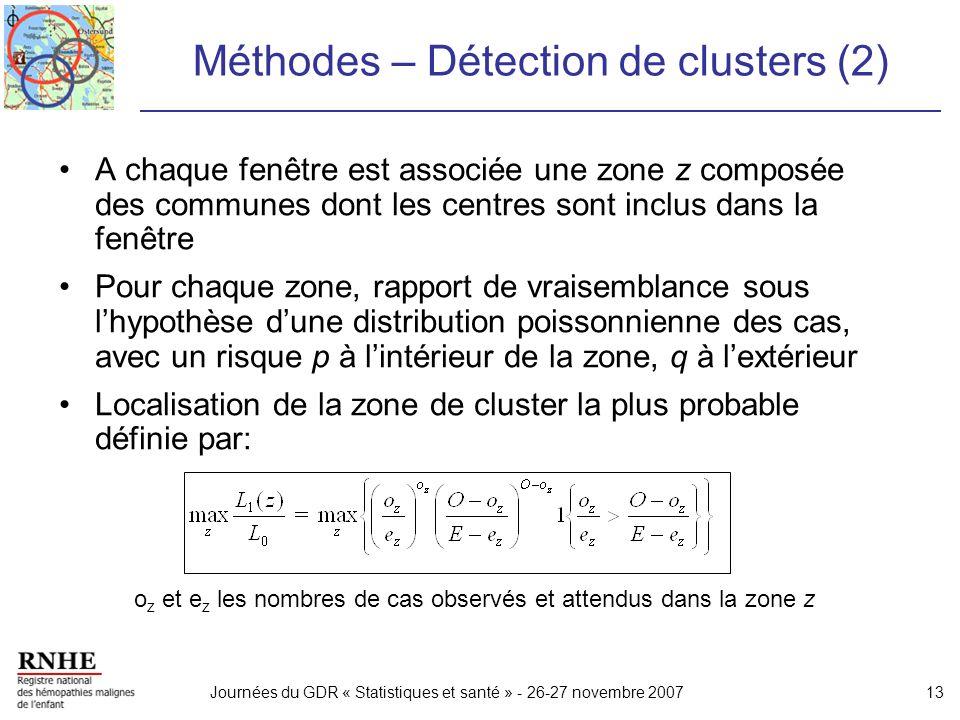 Méthodes – Détection de clusters (2)