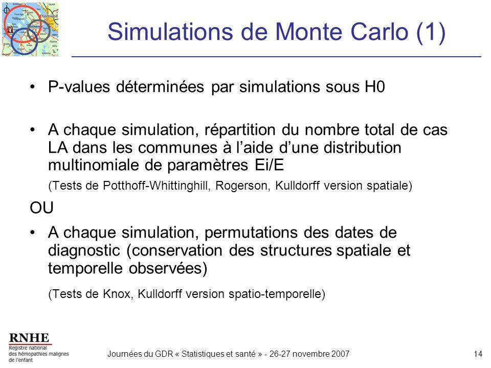 Simulations de Monte Carlo (1)