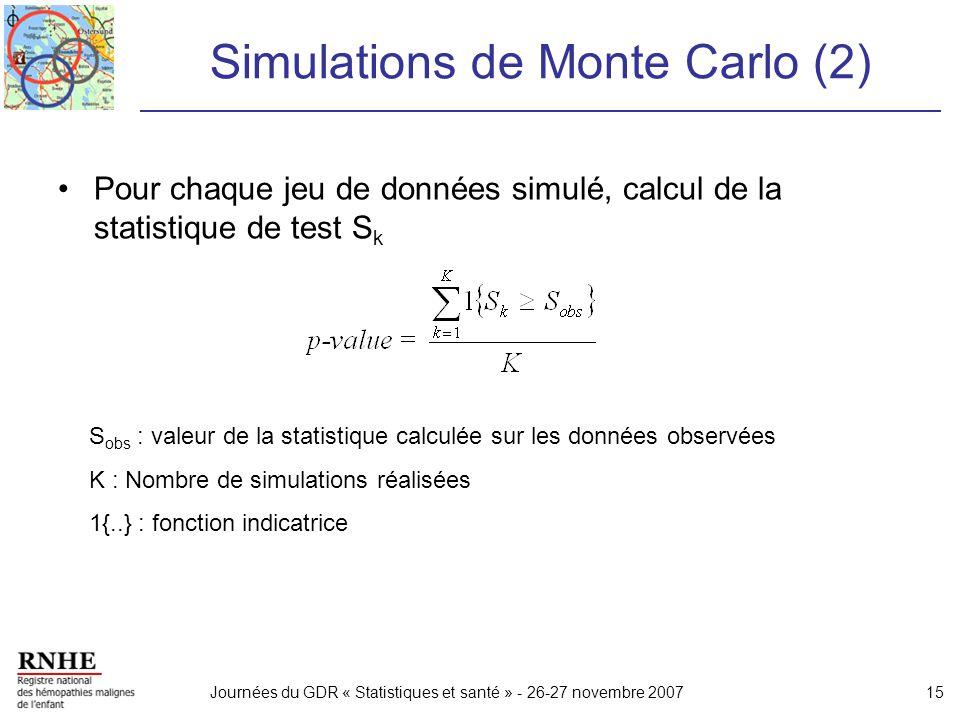 Simulations de Monte Carlo (2)
