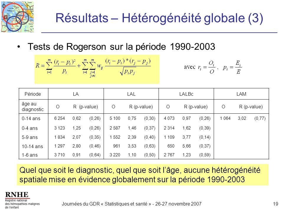 Résultats – Hétérogénéité globale (3)