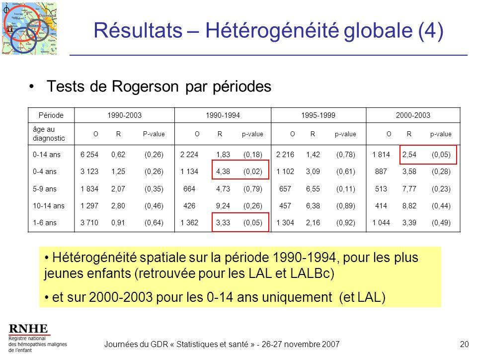 Résultats – Hétérogénéité globale (4)