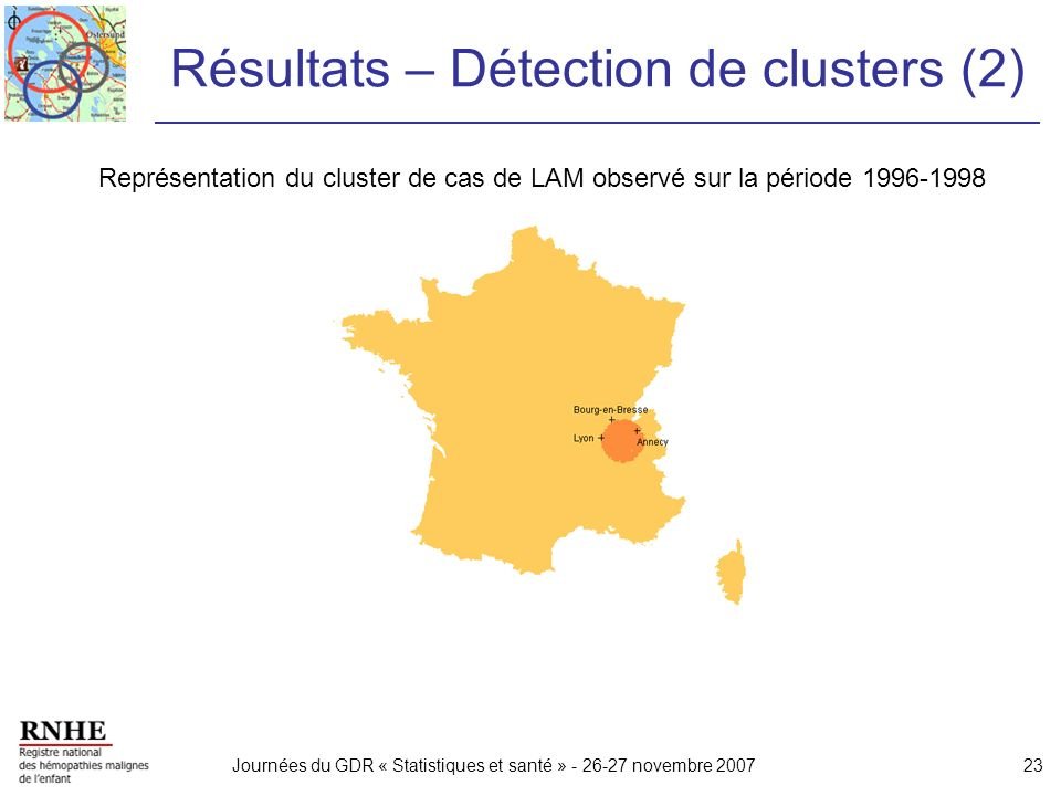 Résultats – Détection de clusters (2)