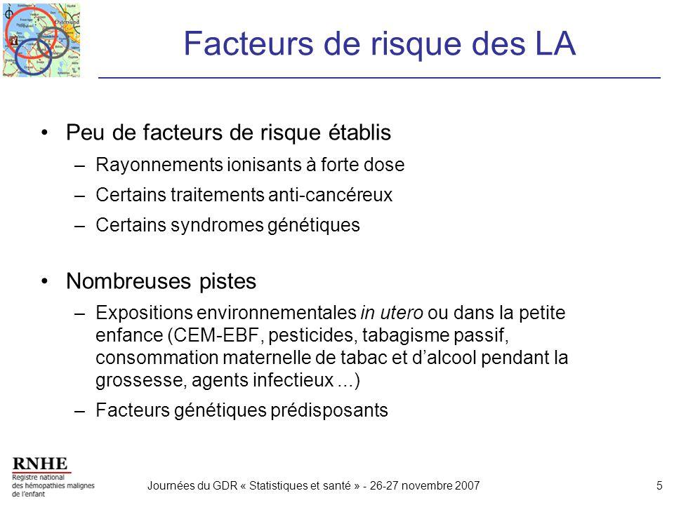 Facteurs de risque des LA