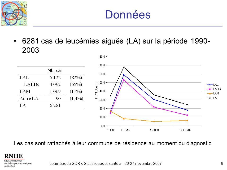 Données 6281 cas de leucémies aiguës (LA) sur la période 1990-2003