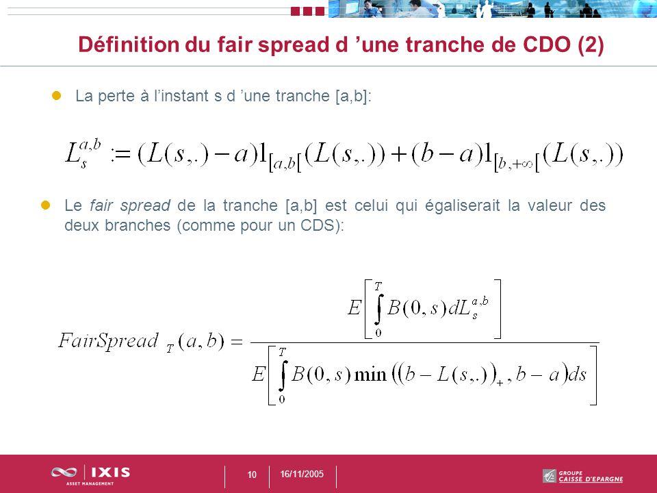 Définition du fair spread d 'une tranche de CDO (2)