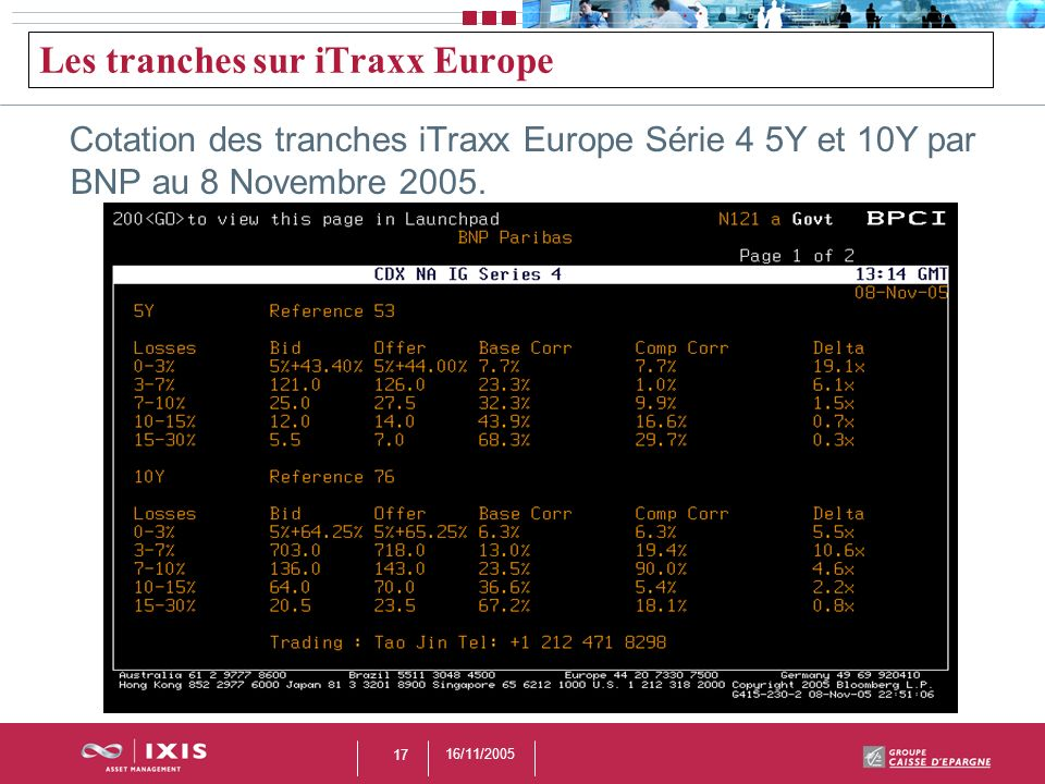 Les tranches sur iTraxx Europe