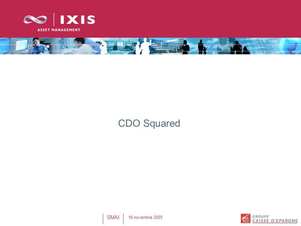 CDO Squared