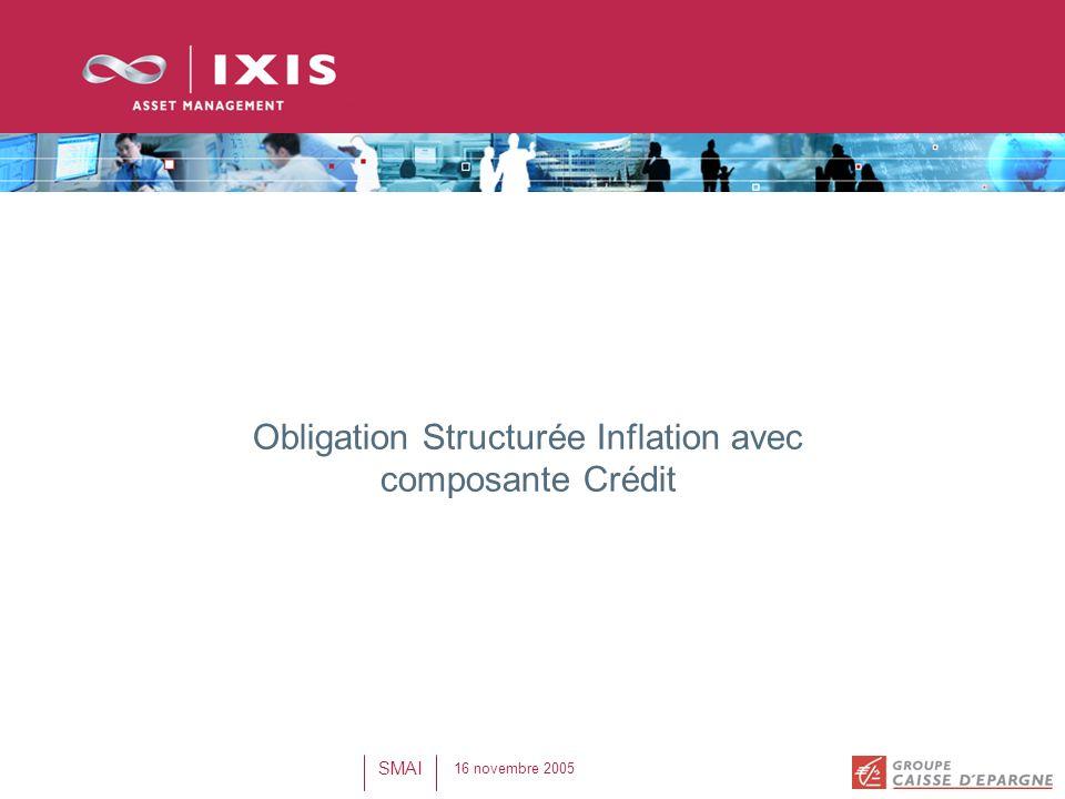 Obligation Structurée Inflation avec composante Crédit
