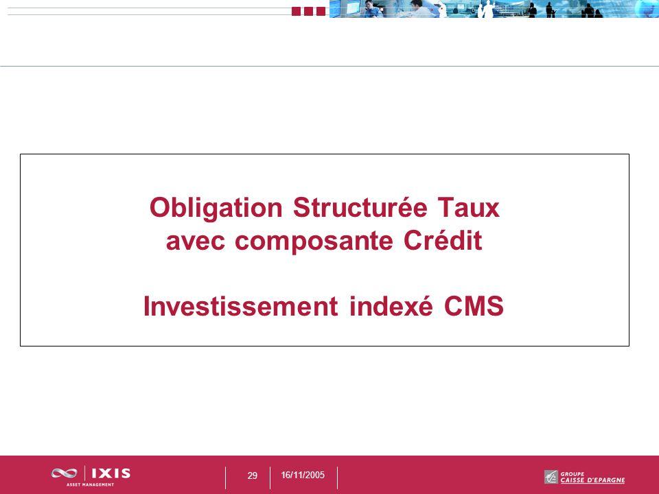 Obligation Structurée Taux avec composante Crédit Investissement indexé CMS