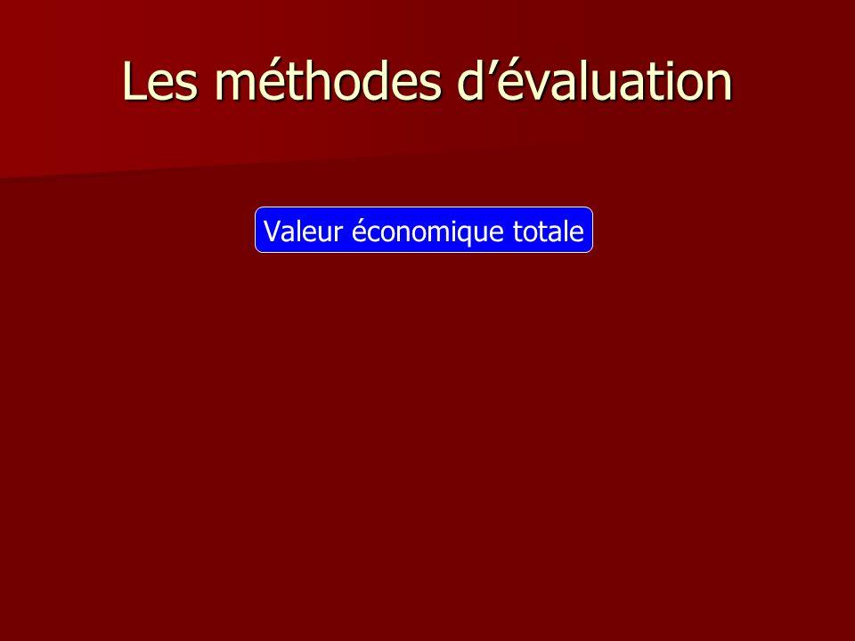 Les méthodes d'évaluation