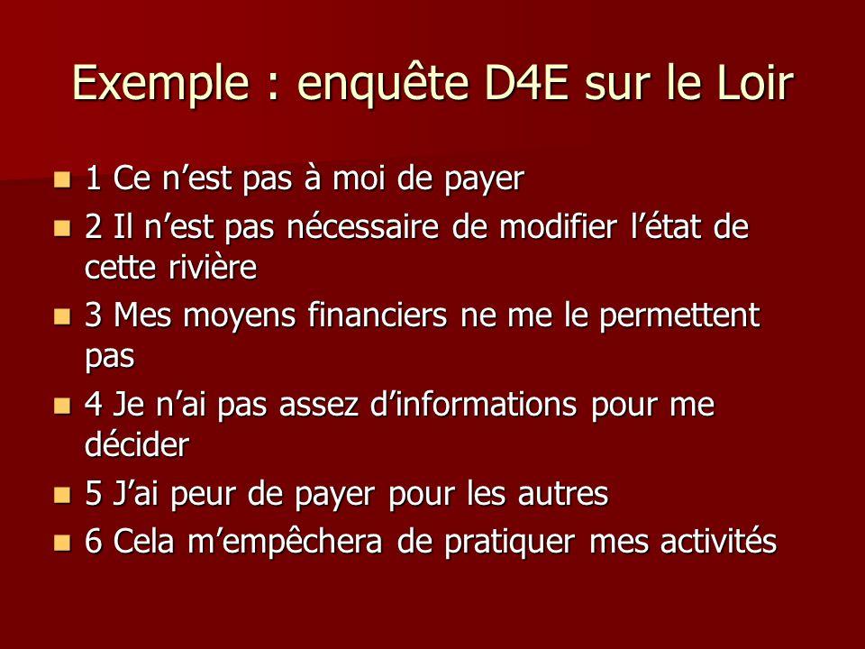 Exemple : enquête D4E sur le Loir