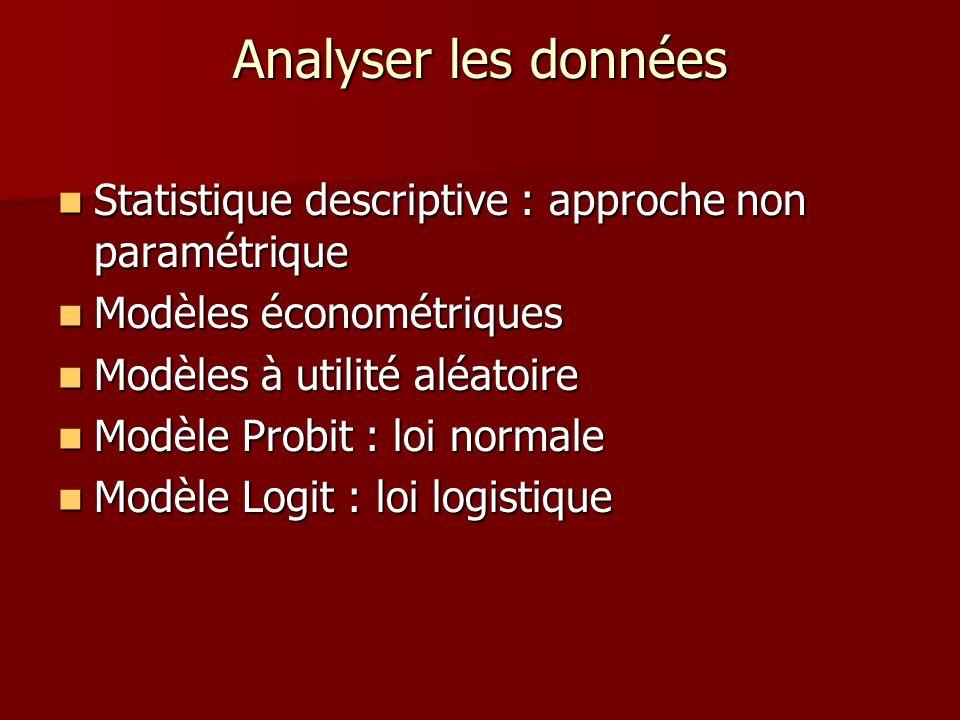 Analyser les donnéesStatistique descriptive : approche non paramétrique. Modèles économétriques. Modèles à utilité aléatoire.