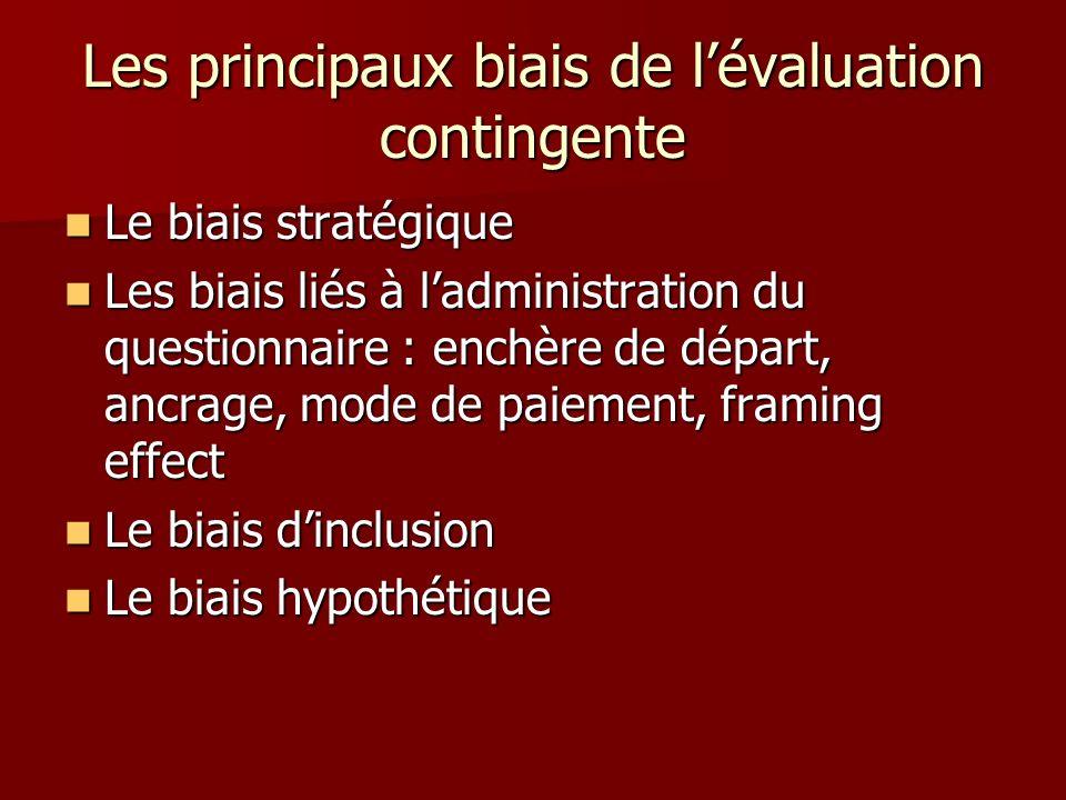 Les principaux biais de l'évaluation contingente