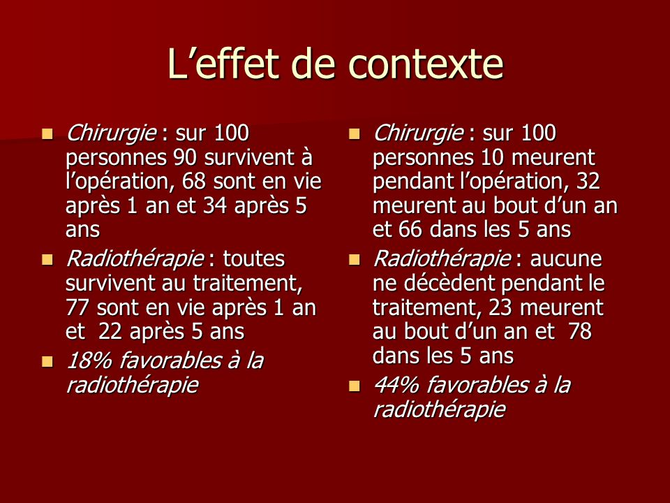 L'effet de contexteChirurgie : sur 100 personnes 90 survivent à l'opération, 68 sont en vie après 1 an et 34 après 5 ans.
