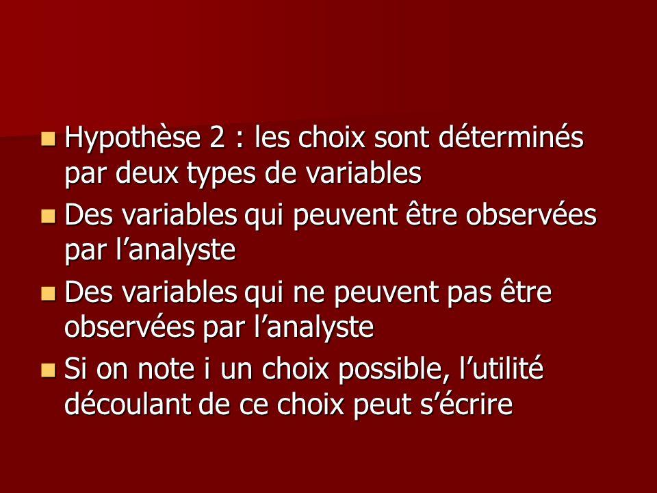 Hypothèse 2 : les choix sont déterminés par deux types de variables