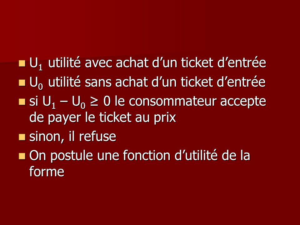 U1 utilité avec achat d'un ticket d'entrée