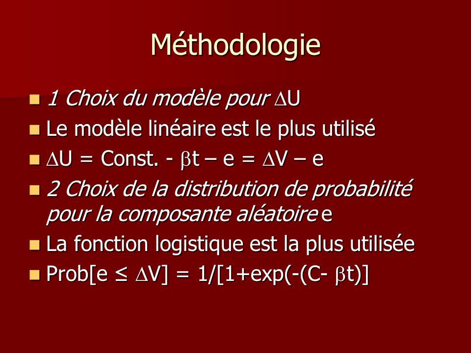 Méthodologie 1 Choix du modèle pour DU