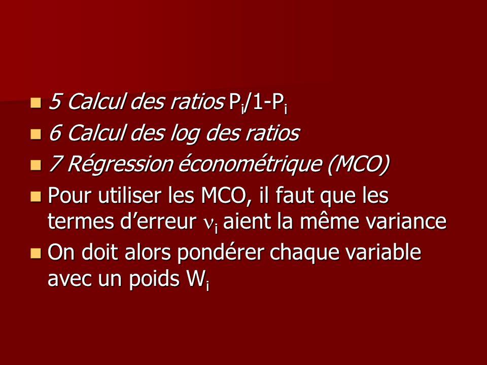 5 Calcul des ratios Pi/1-Pi
