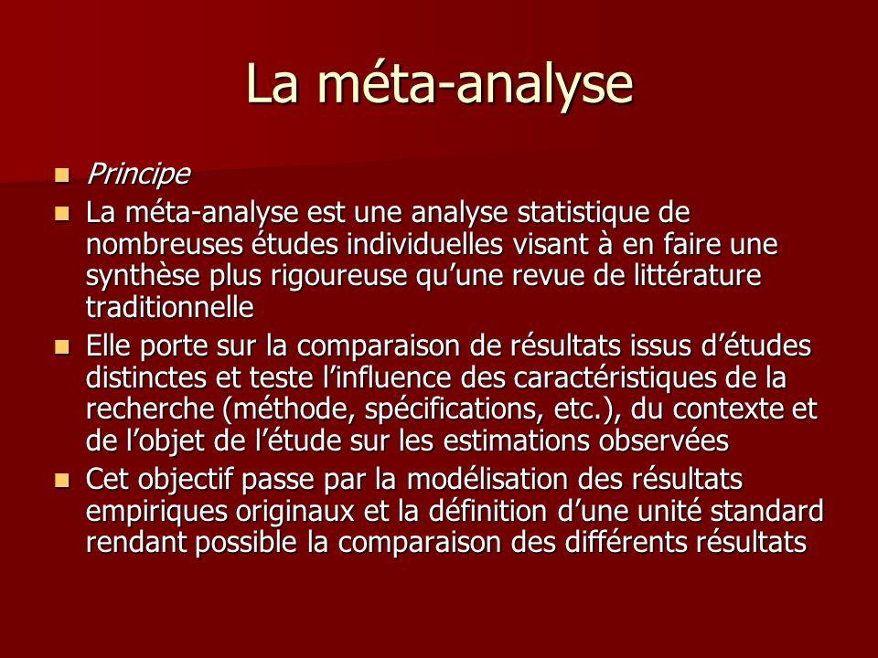 La méta-analyse Principe
