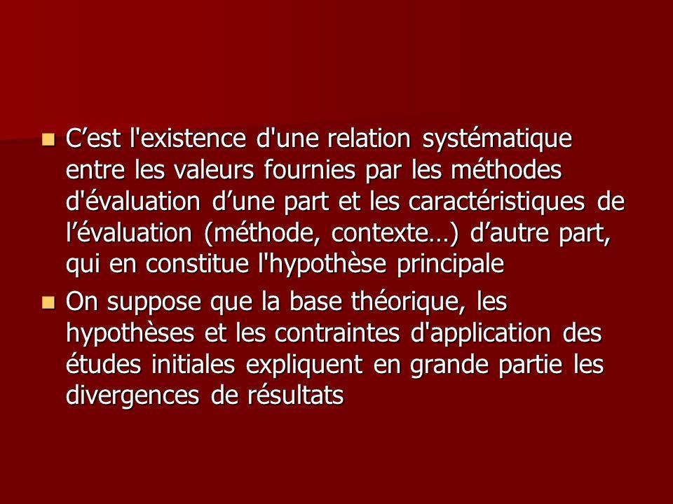 C'est l existence d une relation systématique entre les valeurs fournies par les méthodes d évaluation d'une part et les caractéristiques de l'évaluation (méthode, contexte…) d'autre part, qui en constitue l hypothèse principale