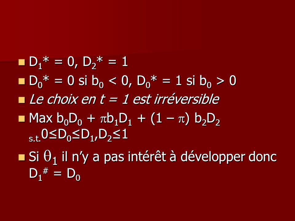 D1* = 0, D2* = 1 D0* = 0 si b0 < 0, D0* = 1 si b0 > 0. Le choix en t = 1 est irréversible. Max b0D0 + pb1D1 + (1 – p) b2D2 s.t.0≤D0≤D1,D2≤1.