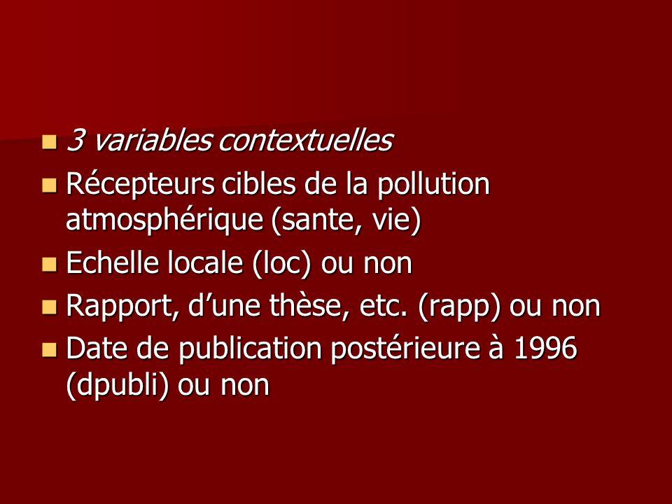 3 variables contextuelles