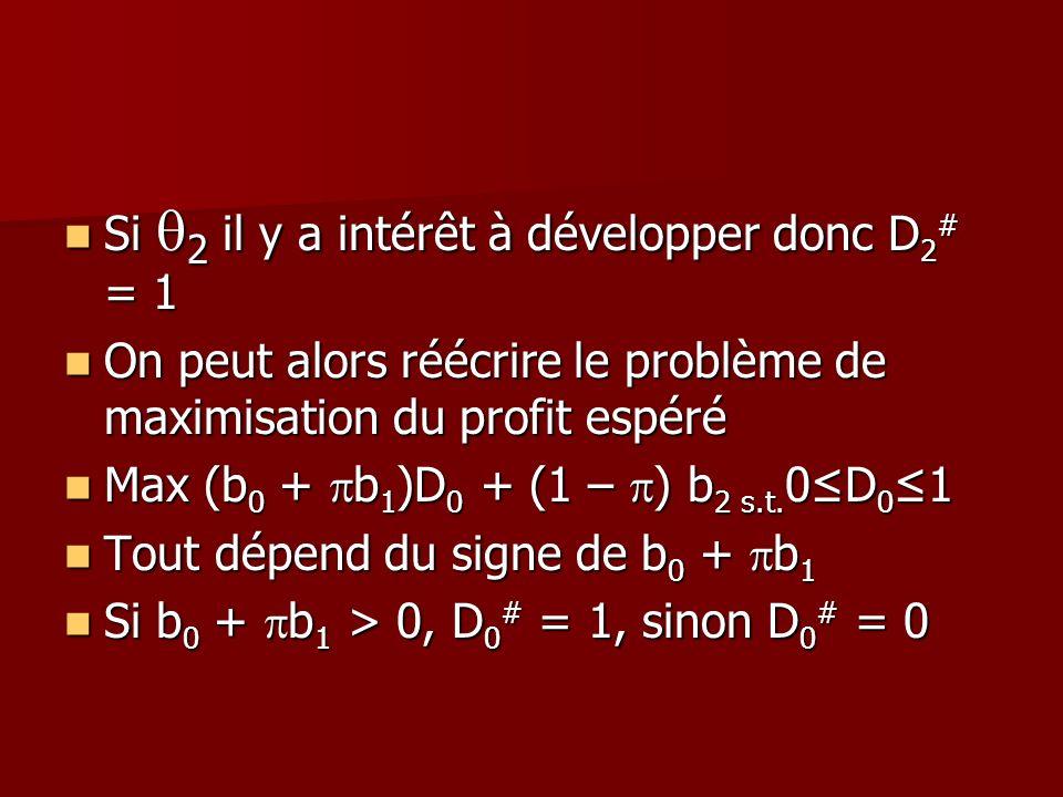 Si q2 il y a intérêt à développer donc D2# = 1