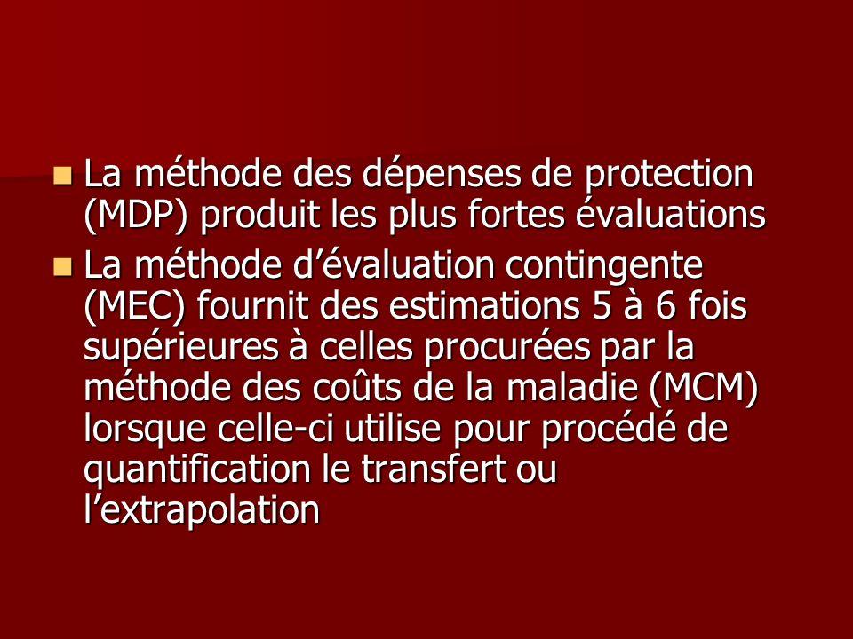 La méthode des dépenses de protection (MDP) produit les plus fortes évaluations