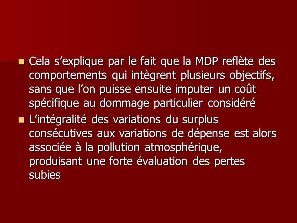 Cela s'explique par le fait que la MDP reflète des comportements qui intègrent plusieurs objectifs, sans que l'on puisse ensuite imputer un coût spécifique au dommage particulier considéré