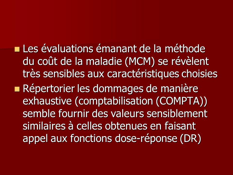 Les évaluations émanant de la méthode du coût de la maladie (MCM) se révèlent très sensibles aux caractéristiques choisies