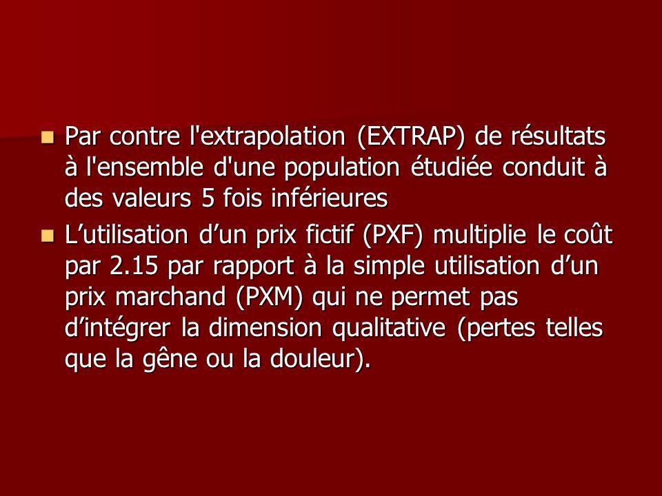 Par contre l extrapolation (EXTRAP) de résultats à l ensemble d une population étudiée conduit à des valeurs 5 fois inférieures
