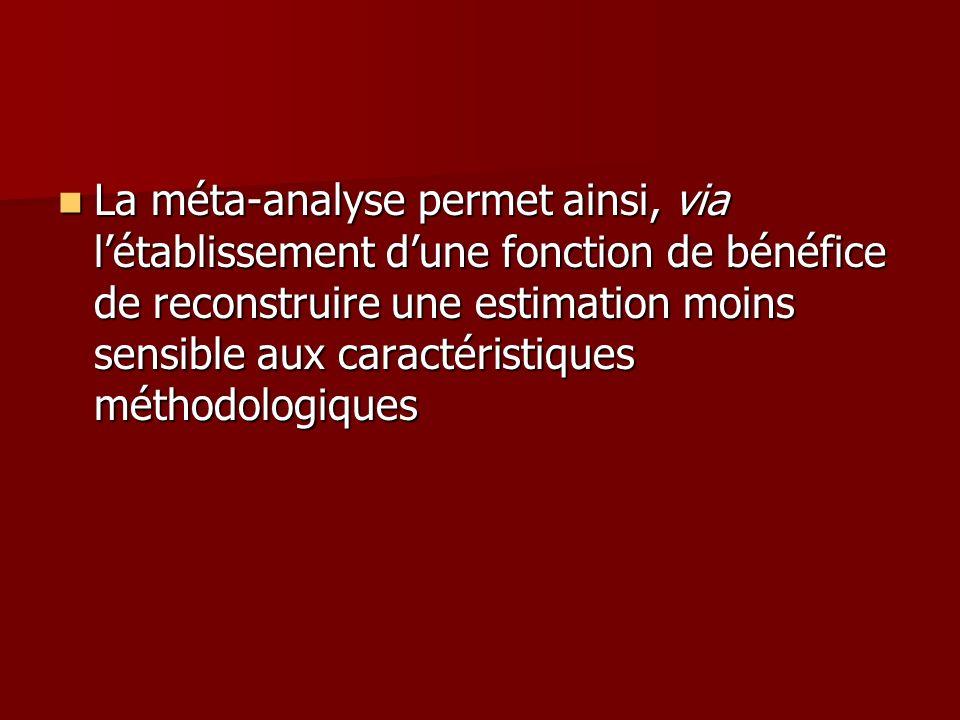 La méta-analyse permet ainsi, via l'établissement d'une fonction de bénéfice de reconstruire une estimation moins sensible aux caractéristiques méthodologiques