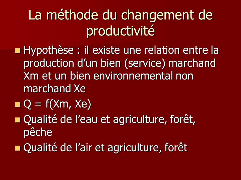 La méthode du changement de productivité