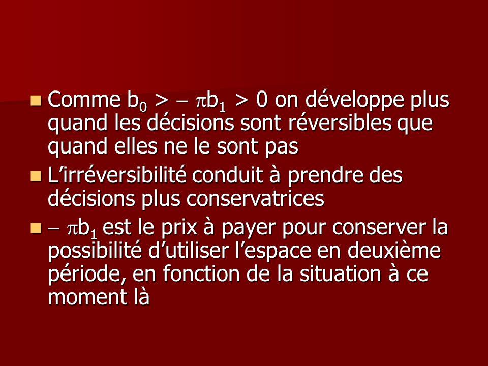 Comme b0 > - pb1 > 0 on développe plus quand les décisions sont réversibles que quand elles ne le sont pas