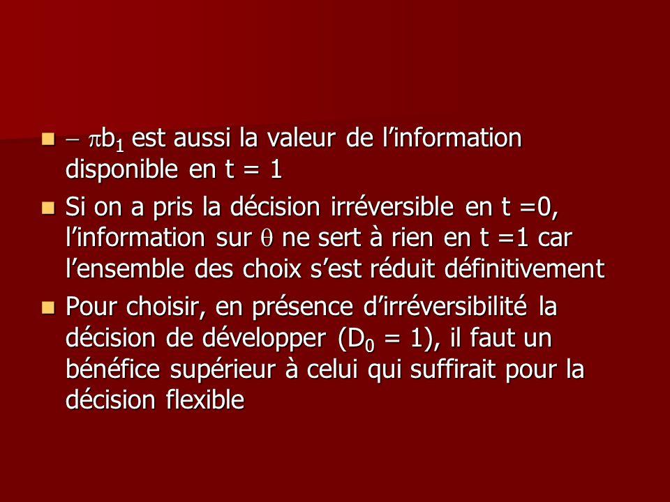- pb1 est aussi la valeur de l'information disponible en t = 1