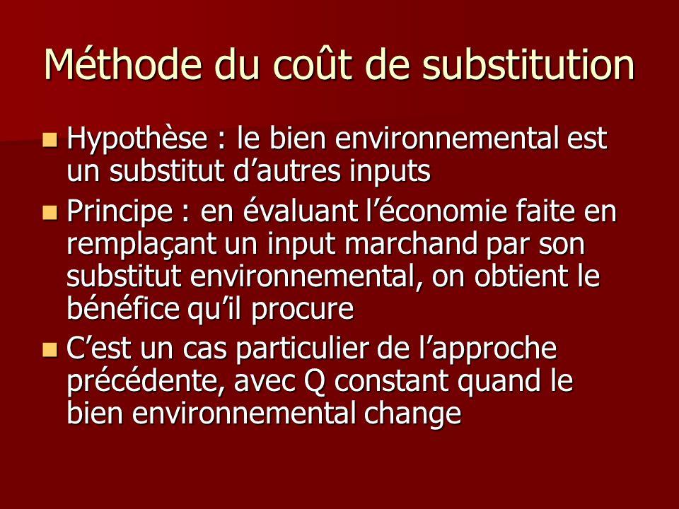 Méthode du coût de substitution