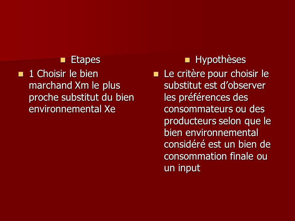 Etapes1 Choisir le bien marchand Xm le plus proche substitut du bien environnemental Xe. Hypothèses.