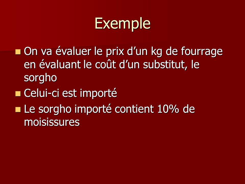 ExempleOn va évaluer le prix d'un kg de fourrage en évaluant le coût d'un substitut, le sorgho. Celui-ci est importé.