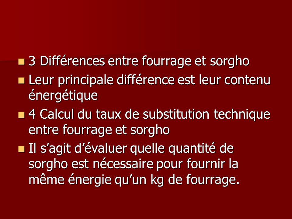 3 Différences entre fourrage et sorgho