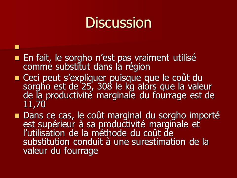 Discussion En fait, le sorgho n'est pas vraiment utilisé comme substitut dans la région.