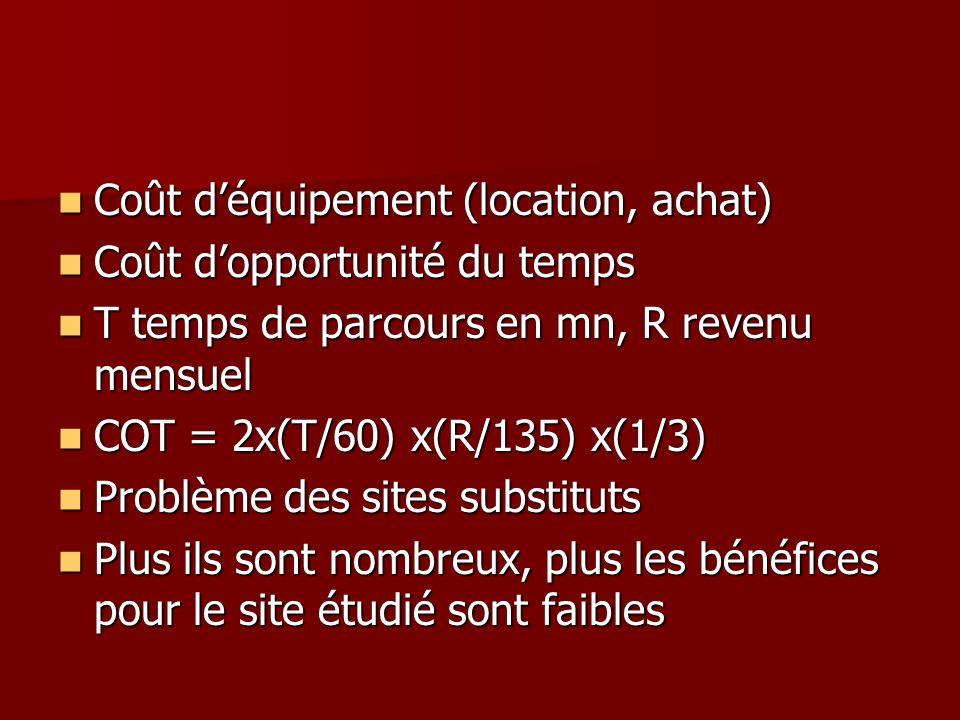 Coût d'équipement (location, achat)