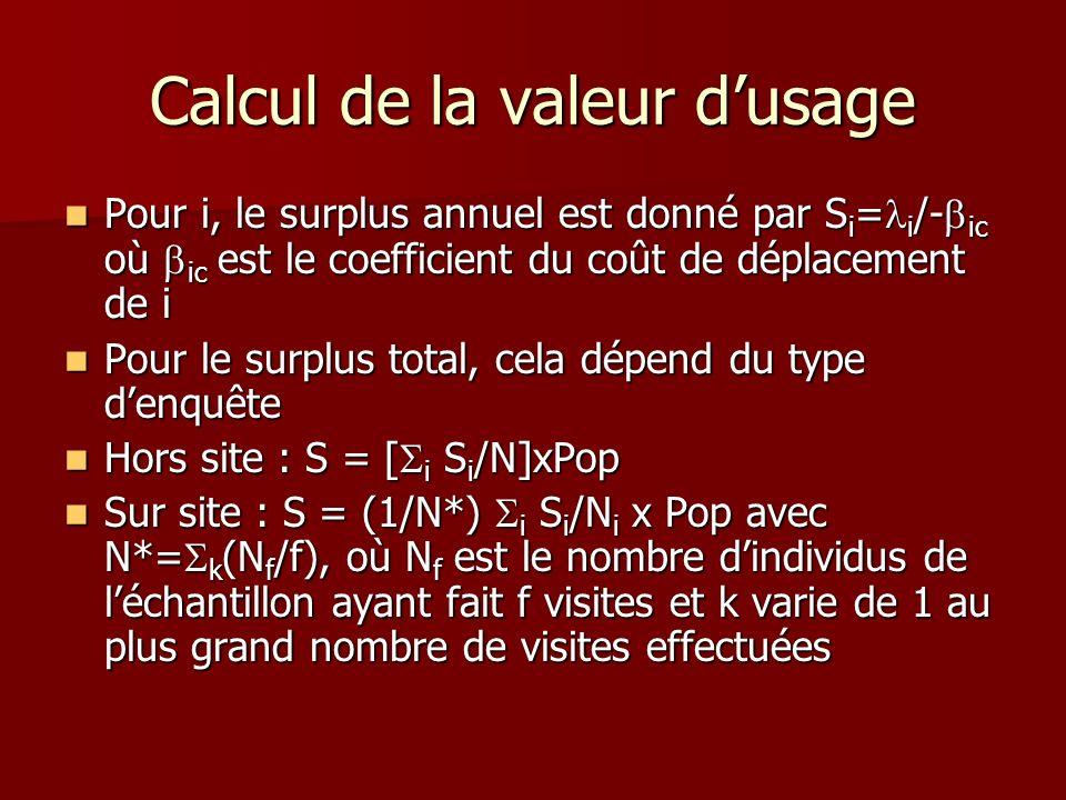 Calcul de la valeur d'usage